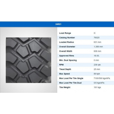 24R21 Michelin XZL specifications